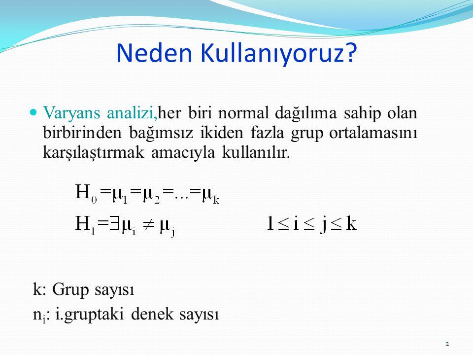 E.YİĞİT&H.GAMGAM,2011 Bu çalışmada ortalamaları eşit olarak belirlenen k=3 k=5 k=7 sayıdaki kitleler için,değişik varyans örneklem genişliği varyans ile örneklem genişliğinin doğru ve ters orantılı olduğu durum kombinasyonları için 5.000 simülasyon denemesi yapılmıştır.Bu simülasyonlar sonucunda alternatif testlerden elde edilen I.Tip hata olasılıkları karşılaştırılmıştır.