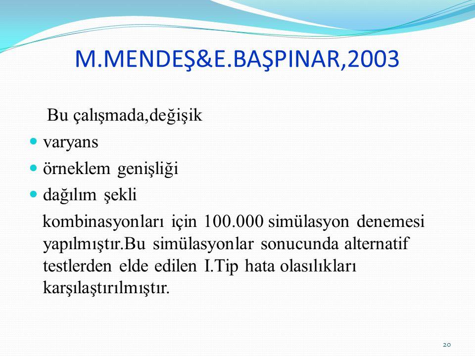 M.MENDEŞ&E.BAŞPINAR,2003 Bu çalışmada,değişik varyans örneklem genişliği dağılım şekli kombinasyonları için 100.000 simülasyon denemesi yapılmıştır.Bu