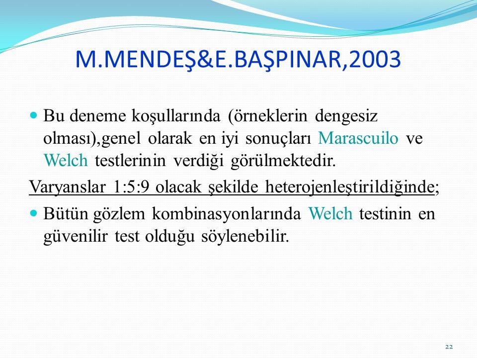 M.MENDEŞ&E.BAŞPINAR,2003 Bu deneme koşullarında (örneklerin dengesiz olması),genel olarak en iyi sonuçları Marascuilo ve Welch testlerinin verdiği görülmektedir.