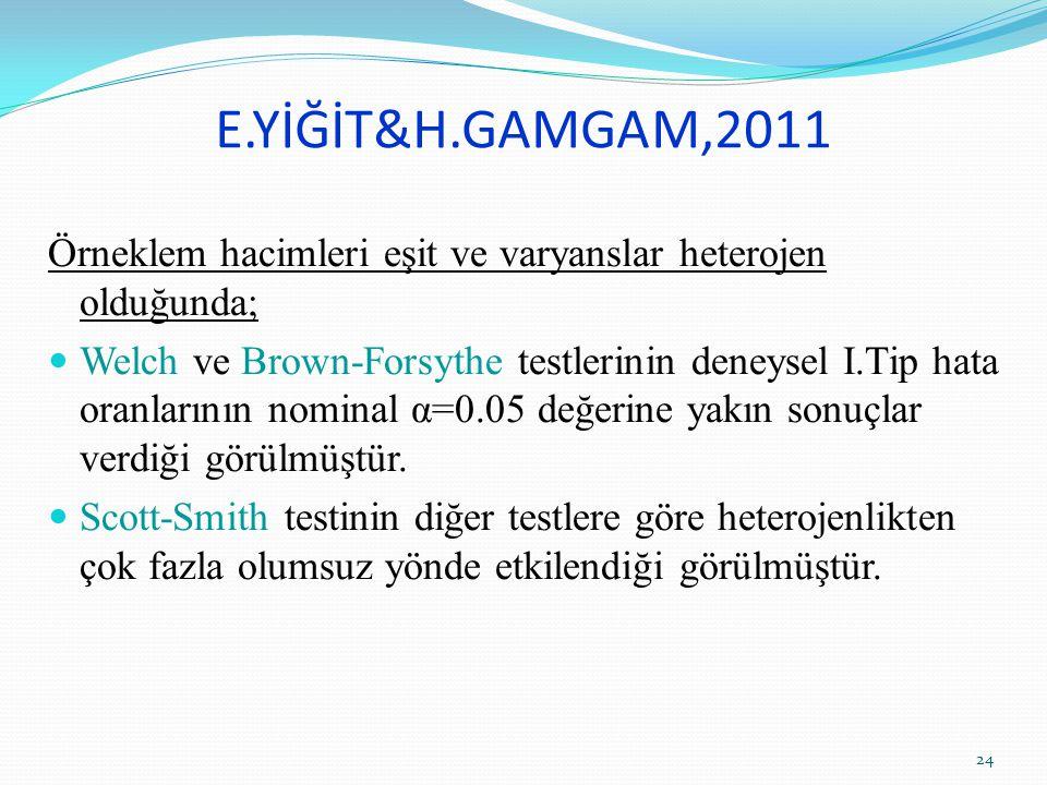 E.YİĞİT&H.GAMGAM,2011 Örneklem hacimleri eşit ve varyanslar heterojen olduğunda; Welch ve Brown-Forsythe testlerinin deneysel I.Tip hata oranlarının n