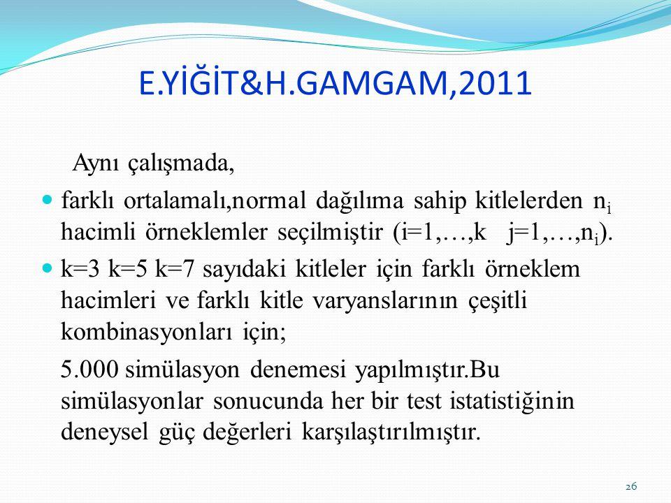 E.YİĞİT&H.GAMGAM,2011 Aynı çalışmada, farklı ortalamalı,normal dağılıma sahip kitlelerden n i hacimli örneklemler seçilmiştir (i=1,…,k j=1,…,n i ).