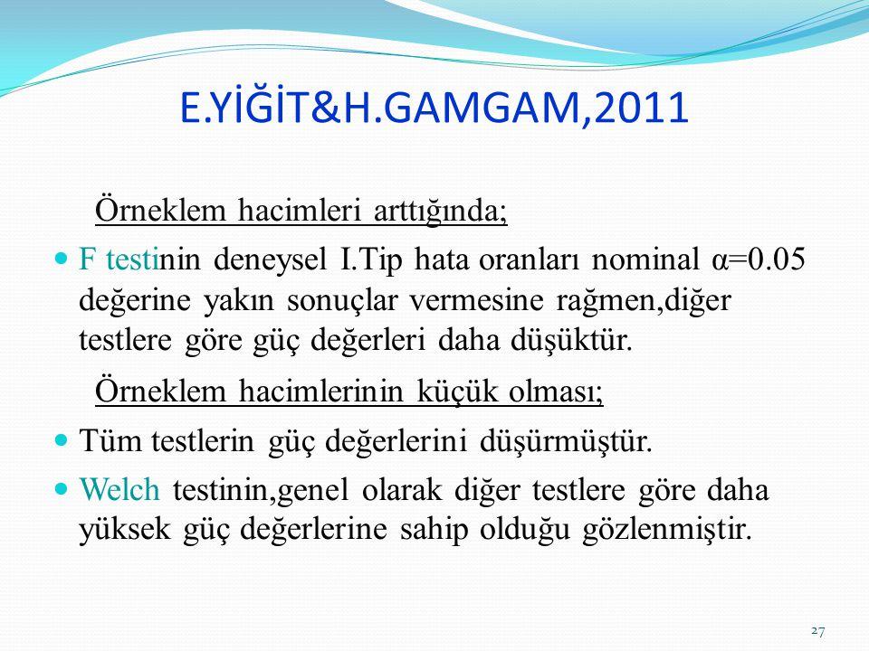 E.YİĞİT&H.GAMGAM,2011 Örneklem hacimleri arttığında; F testinin deneysel I.Tip hata oranları nominal α=0.05 değerine yakın sonuçlar vermesine rağmen,d