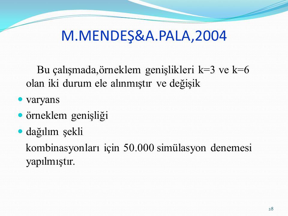 M.MENDEŞ&A.PALA,2004 Bu çalışmada,örneklem genişlikleri k=3 ve k=6 olan iki durum ele alınmıştır ve değişik varyans örneklem genişliği dağılım şekli k