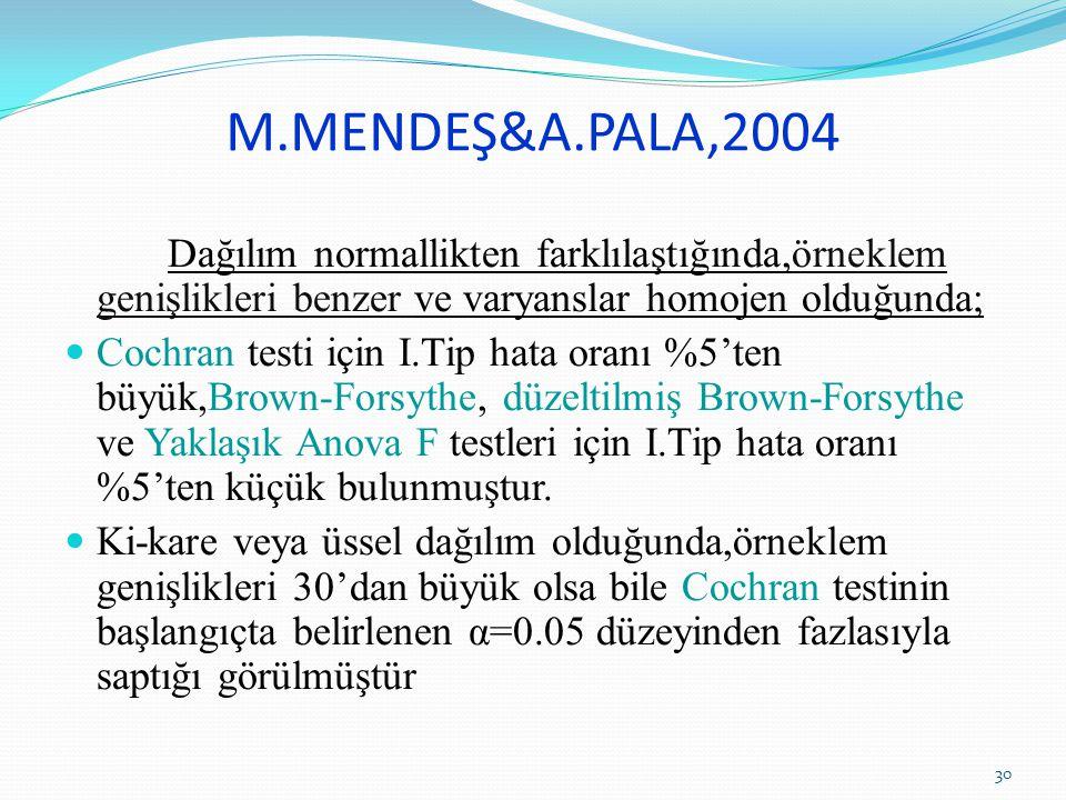 M.MENDEŞ&A.PALA,2004 Dağılım normallikten farklılaştığında,örneklem genişlikleri benzer ve varyanslar homojen olduğunda; Cochran testi için I.Tip hata