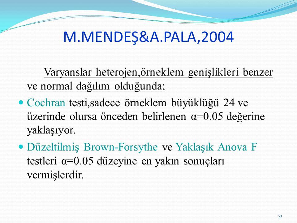 M.MENDEŞ&A.PALA,2004 Varyanslar heterojen,örneklem genişlikleri benzer ve normal dağılım olduğunda; Cochran testi,sadece örneklem büyüklüğü 24 ve üzer