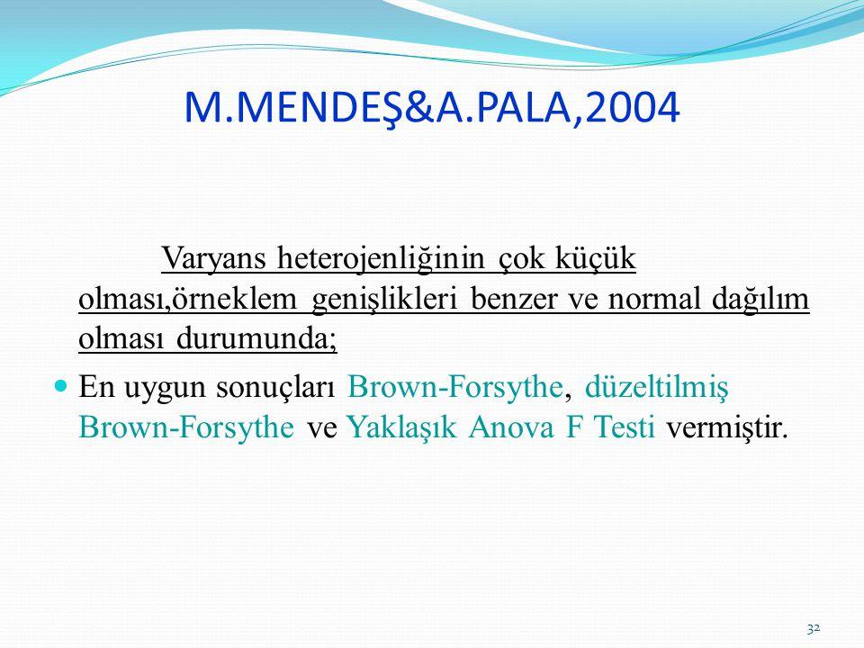 M.MENDEŞ&A.PALA,2004 Varyans heterojenliğinin çok küçük olması,örneklem genişlikleri benzer ve normal dağılım olması durumunda; En uygun sonuçları Bro