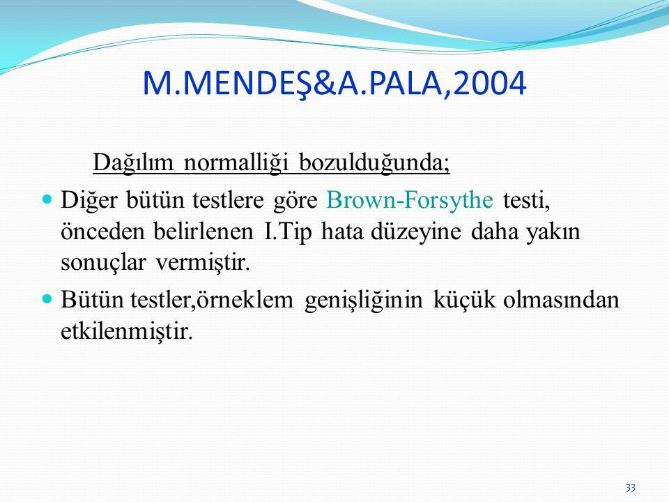 M.MENDEŞ&A.PALA,2004 Dağılım normalliği bozulduğunda; Diğer bütün testlere göre Brown-Forsythe testi, önceden belirlenen I.Tip hata düzeyine daha yakın sonuçlar vermiştir.