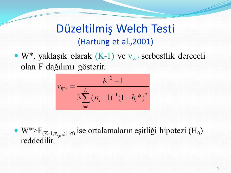 Düzeltilmiş Welch Testi (Hartung et al.,2001) W*, yaklaşık olarak (K-1) ve v w* serbestlik dereceli olan F dağılımı gösterir. W*>F (K-1,v w* ;1-α) ise