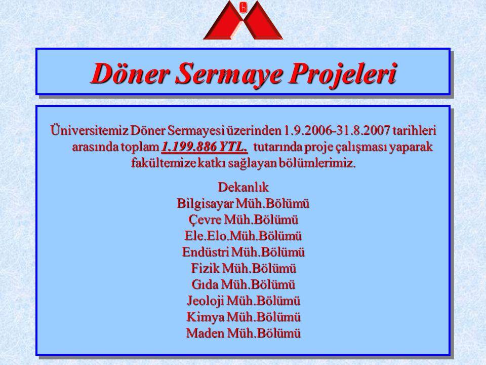 Döner Sermaye Projeleri Üniversitemiz Döner Sermayesi üzerinden 1.9.2006-31.8.2007 tarihleri arasında toplam 1.199.886 YTL. tutarında proje çalışması
