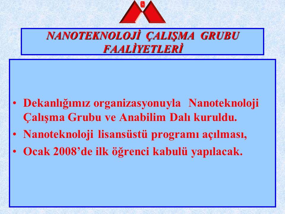 NANOTEKNOLOJİ ÇALIŞMA GRUBU FAALİYETLERİ Dekanlığımız organizasyonuyla Nanoteknoloji Çalışma Grubu ve Anabilim Dalı kuruldu. Nanoteknoloji lisansüstü