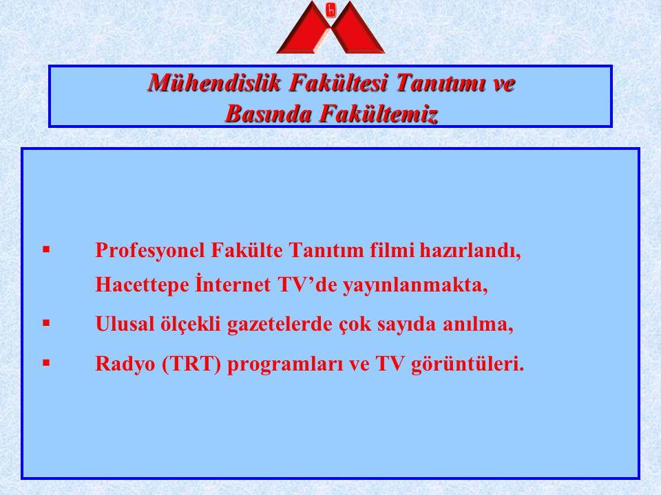 Mühendislik Fakültesi Tanıtımı ve Basında Fakültemiz  Profesyonel Fakülte Tanıtım filmi hazırlandı, Hacettepe İnternet TV'de yayınlanmakta,  Ulusal