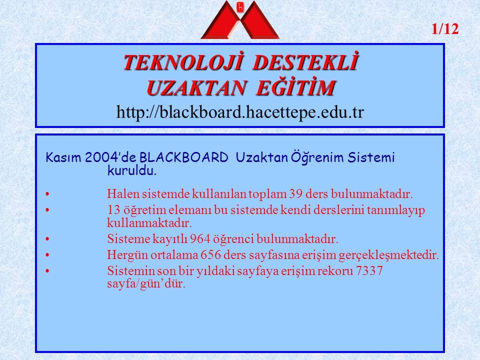 TEKNOLOJİ DESTEKLİ UZAKTAN EĞİTİM TEKNOLOJİ DESTEKLİ UZAKTAN EĞİTİM http://blackboard.hacettepe.edu.tr Kasım 2004'de BLACKBOARD Uzaktan Öğrenim Sistem