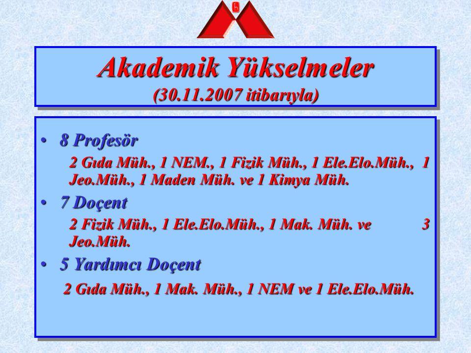 Akademik Yükselmeler (30.11.2007 itibarıyla) 8 Profesör8 Profesör 2 Gıda Müh., 1 NEM., 1 Fizik Müh., 1 Ele.Elo.Müh., 1 Jeo.Müh., 1 Maden Müh. ve 1 Kim