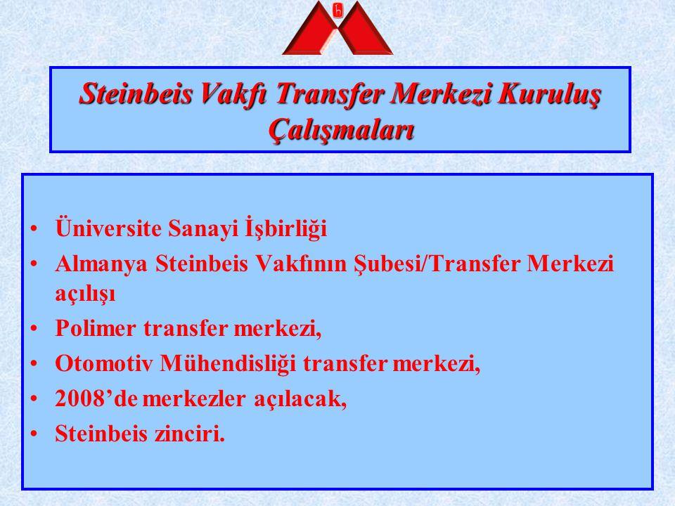 Steinbeis Vakfı Transfer Merkezi Kuruluş Çalışmaları Üniversite Sanayi İşbirliği Almanya Steinbeis Vakfının Şubesi/Transfer Merkezi açılışı Polimer tr