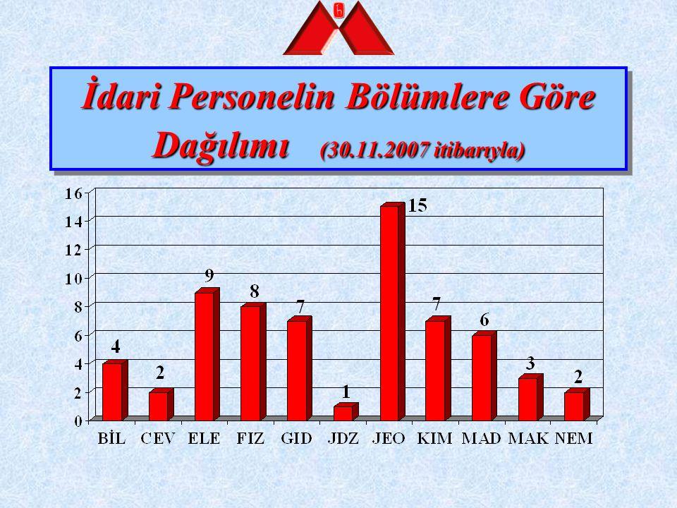 İdari Personelin Bölümlere Göre Dağılımı (30.11.2007 itibarıyla)