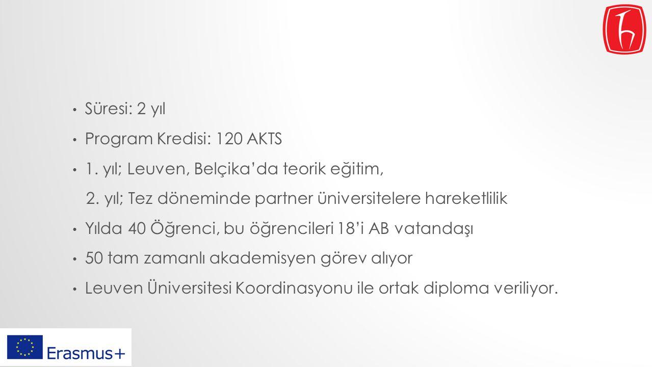 Süresi: 2 yıl Program Kredisi: 120 AKTS 1. yıl; Leuven, Belçika'da teorik eğitim, 2. yıl; Tez döneminde partner üniversitelere hareketlilik Yılda 40 Ö