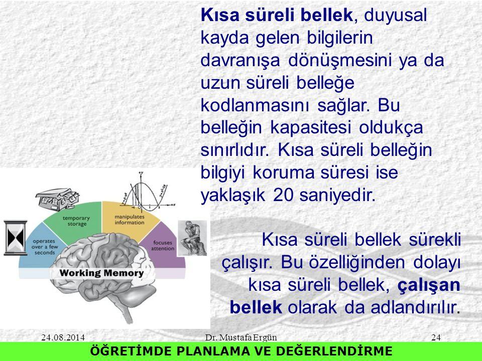 24.08.2014Dr. Mustafa Ergün24 ÖĞRETİMDE PLANLAMA VE DEĞERLENDİRME Kısa süreli bellek, duyusal kayda gelen bilgilerin davranışa dönüşmesini ya da uzun