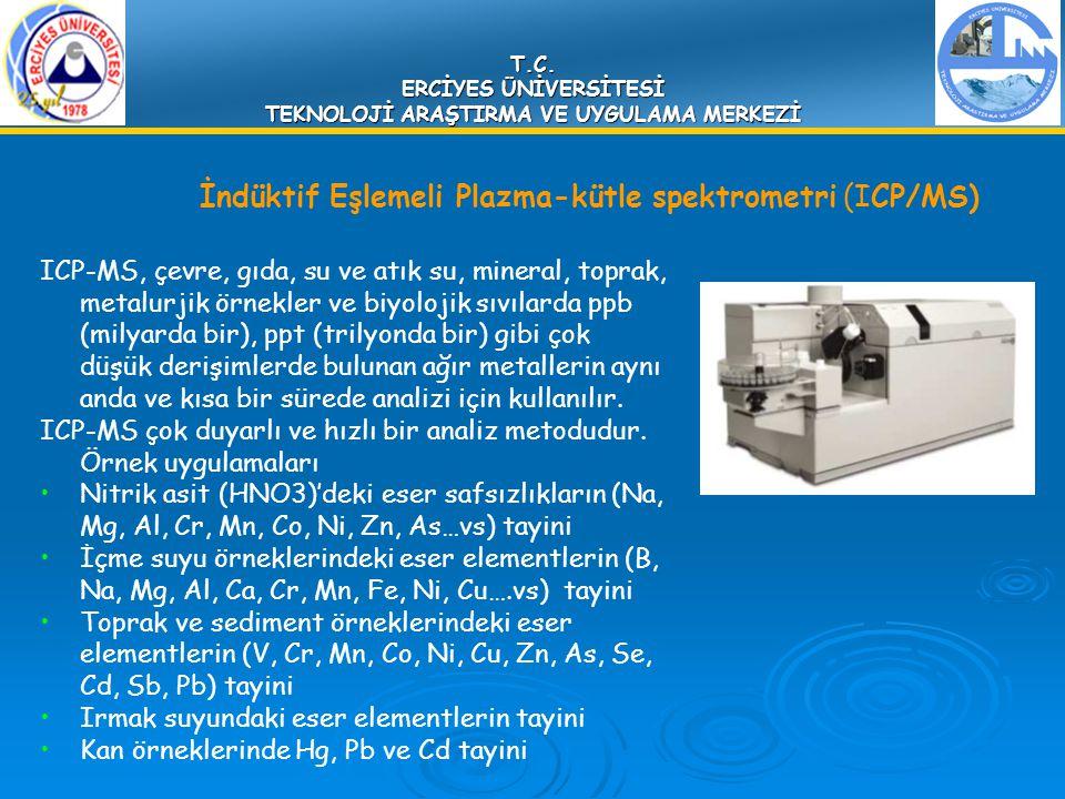 T.C. ERCİYES ÜNİVERSİTESİ TEKNOLOJİ ARAŞTIRMA VE UYGULAMA MERKEZİ İndüktif Eşlemeli Plazma-kütle spektrometri (ICP/MS) ICP-MS, çevre, gıda, su ve atık