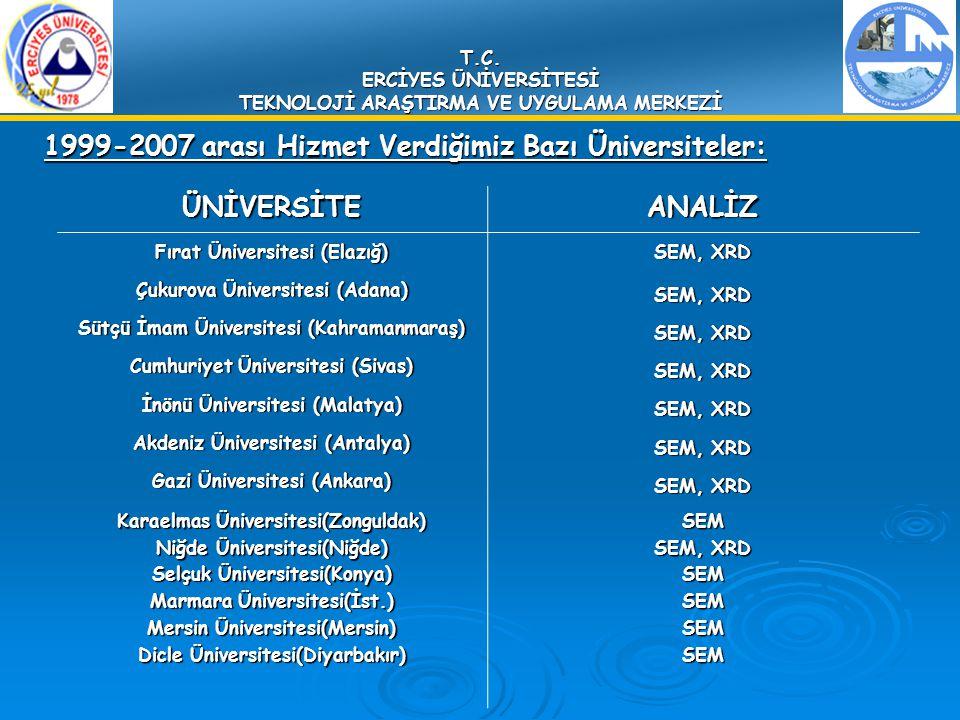 T.C. ERCİYES ÜNİVERSİTESİ TEKNOLOJİ ARAŞTIRMA VE UYGULAMA MERKEZİ 1999-2007 arası Hizmet Verdiğimiz Bazı Üniversiteler: ÜNİVERSİTEANALİZ Fırat Ünivers