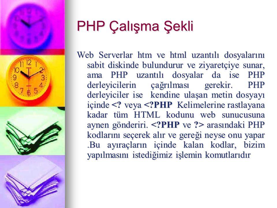 PHP Çalışma Şekli Web Serverlar htm ve html uzantılı dosyalarını sabit diskinde bulundurur ve ziyaretçiye sunar, ama PHP uzantılı dosyalar da ise PHP