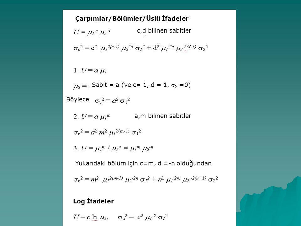 c,d bilinen sabitler Çarpımlar/Bölümler/Üslü İfadeler a,m bilinen sabitler Log İfadeler Sabit = a (ve c= 1, d = 1, s 2 =0) Böylece Yukarıdaki bölüm iç