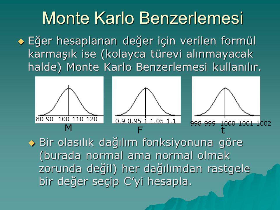 Monte Karlo Benzerlemesi  Eğer hesaplanan değer için verilen formül karmaşık ise (kolayca türevi alınmayacak halde) Monte Karlo Benzerlemesi kullanıl