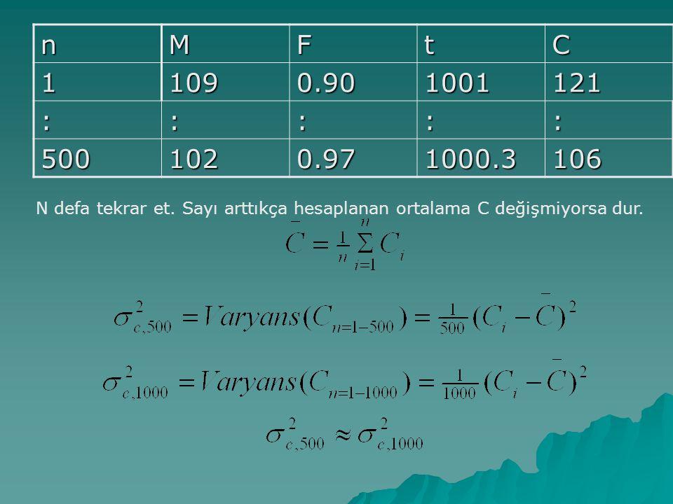 nMFtC 11090.901001121 ::::: 5001020.971000.3106 N defa tekrar et. Sayı arttıkça hesaplanan ortalama C değişmiyorsa dur.