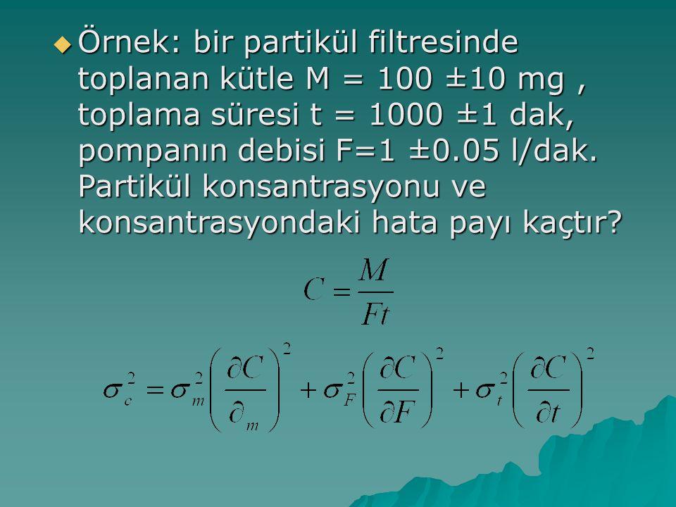  Örnek: bir partikül filtresinde toplanan kütle M = 100 ±10 mg, toplama süresi t = 1000 ±1 dak, pompanın debisi F=1 ±0.05 l/dak. Partikül konsantrasy