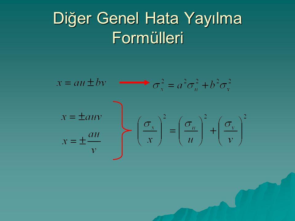 c,d bilinen sabitler Çarpımlar/Bölümler/Üslü İfadeler a,m bilinen sabitler Log İfadeler Sabit = a (ve c= 1, d = 1, s 2 =0) Böylece Yukarıdaki bölüm için c=m, d =-n olduğundan