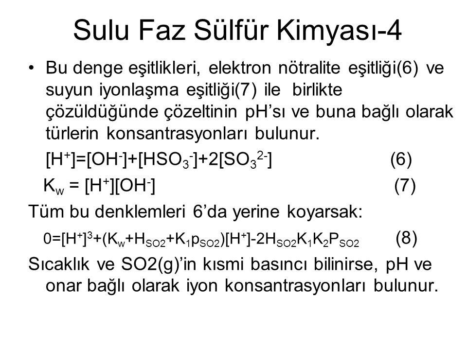Sulu Faz Sülfür Kimyası-4 Bu denge eşitlikleri, elektron nötralite eşitliği(6) ve suyun iyonlaşma eşitliği(7) ile birlikte çözüldüğünde çözeltinin pH'sı ve buna bağlı olarak türlerin konsantrasyonları bulunur.