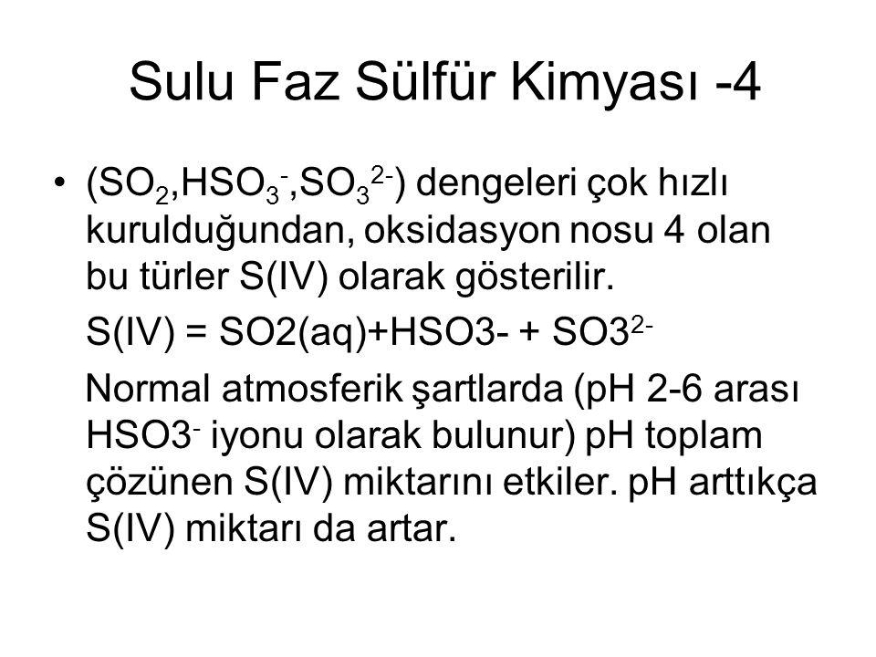 (SO 2,HSO 3 -,SO 3 2- ) dengeleri çok hızlı kurulduğundan, oksidasyon nosu 4 olan bu türler S(IV) olarak gösterilir.