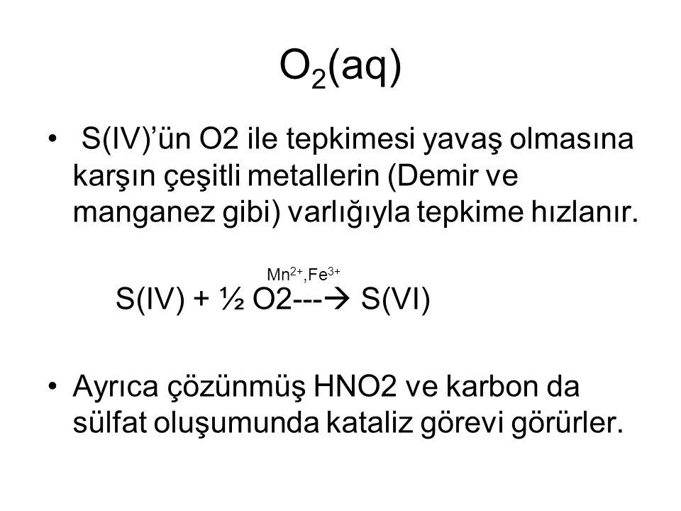 O 2 (aq) S(IV)'ün O2 ile tepkimesi yavaş olmasına karşın çeşitli metallerin (Demir ve manganez gibi) varlığıyla tepkime hızlanır. S(IV) + ½ O2---  S(
