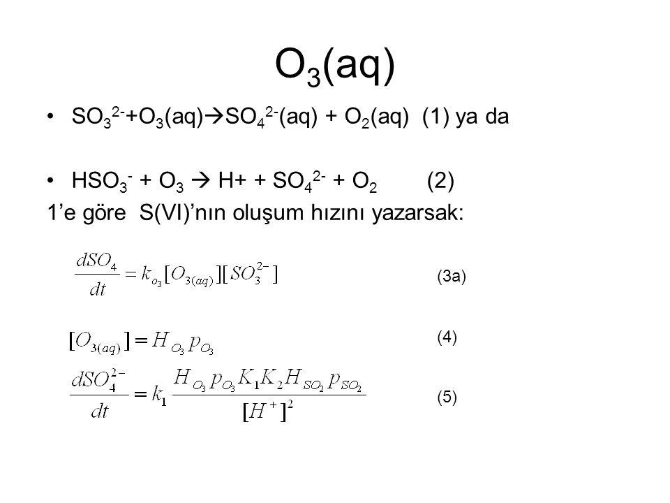 O 3 (aq) SO 3 2- +O 3 (aq)  SO 4 2- (aq) + O 2 (aq) (1) ya da HSO 3 - + O 3  H+ + SO 4 2- + O 2 (2) 1'e göre S(VI)'nın oluşum hızını yazarsak: (3a) (4) (5)