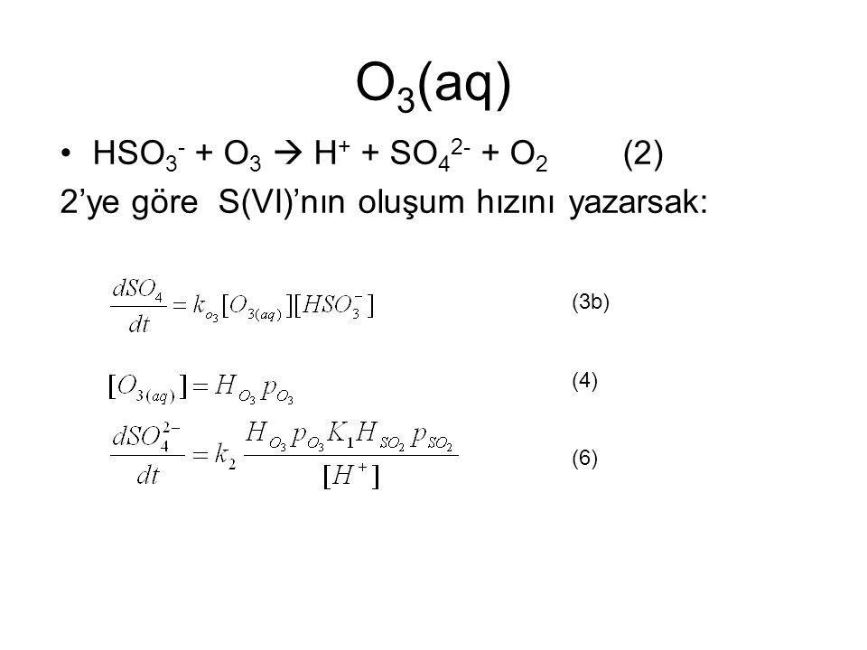 O 3 (aq) HSO 3 - + O 3  H + + SO 4 2- + O 2 (2) 2'ye göre S(VI)'nın oluşum hızını yazarsak: (3b) (4) (6)