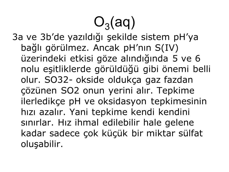 O 3 (aq) 3a ve 3b'de yazıldığı şekilde sistem pH'ya bağlı görülmez.