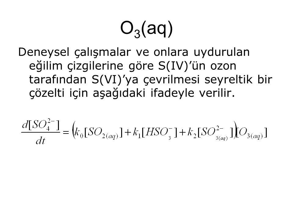 O 3 (aq) Deneysel çalışmalar ve onlara uydurulan eğilim çizgilerine göre S(IV)'ün ozon tarafından S(VI)'ya çevrilmesi seyreltik bir çözelti için aşağıdaki ifadeyle verilir.
