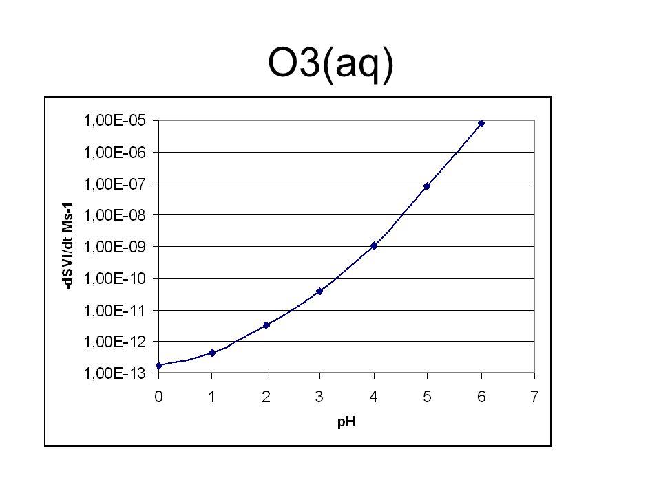 O3(aq)