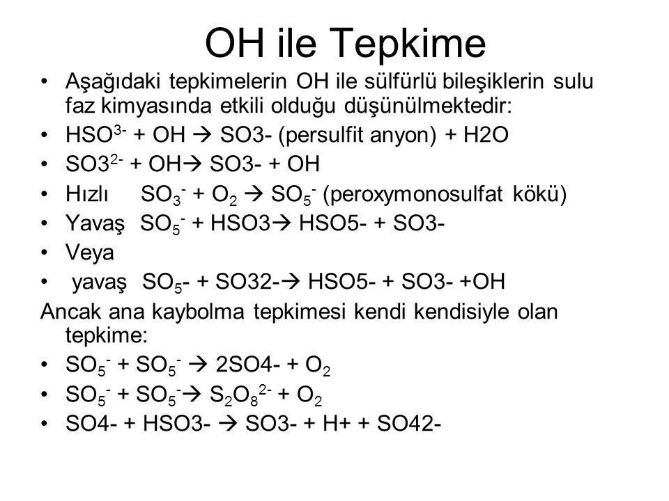 OH ile Tepkime Aşağıdaki tepkimelerin OH ile sülfürlü bileşiklerin sulu faz kimyasında etkili olduğu düşünülmektedir: HSO 3- + OH  SO3- (persulfit an