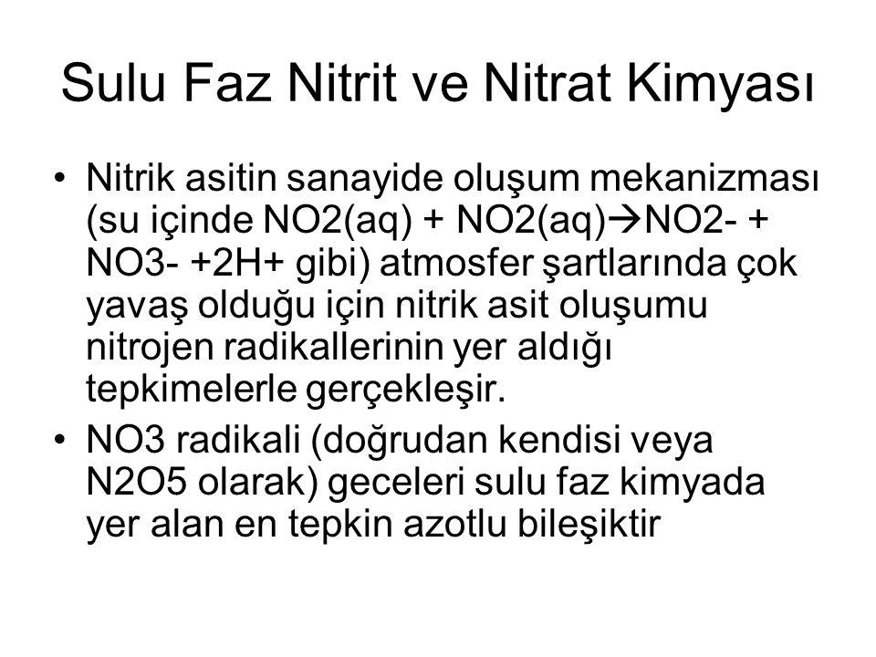 Sulu Faz Nitrit ve Nitrat Kimyası Nitrik asitin sanayide oluşum mekanizması (su içinde NO2(aq) + NO2(aq)  NO2- + NO3- +2H+ gibi) atmosfer şartlarında çok yavaş olduğu için nitrik asit oluşumu nitrojen radikallerinin yer aldığı tepkimelerle gerçekleşir.