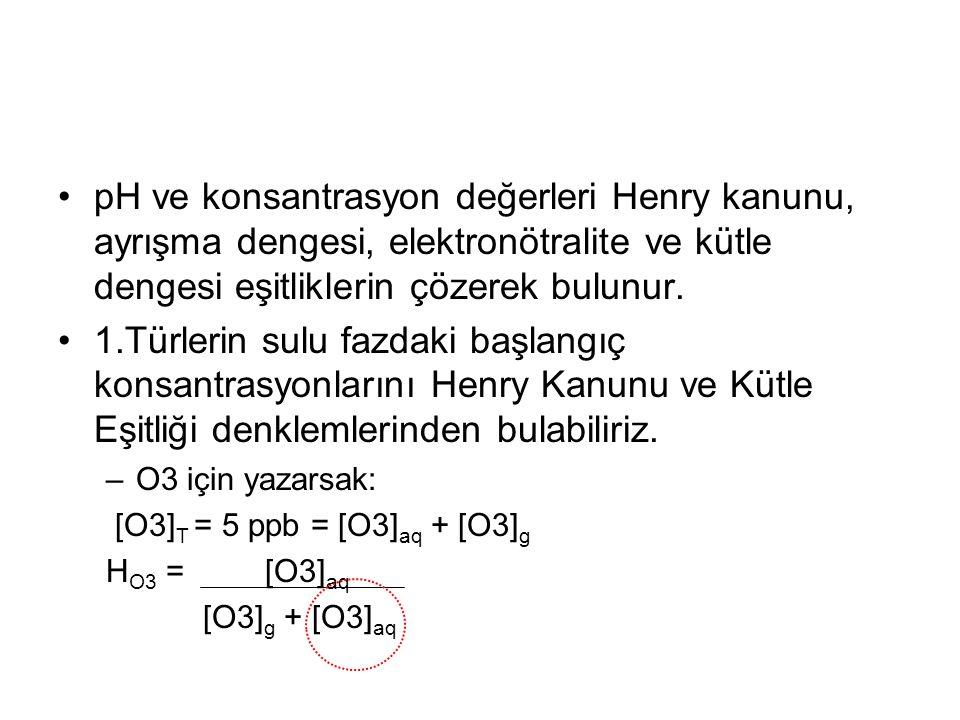 pH ve konsantrasyon değerleri Henry kanunu, ayrışma dengesi, elektronötralite ve kütle dengesi eşitliklerin çözerek bulunur.