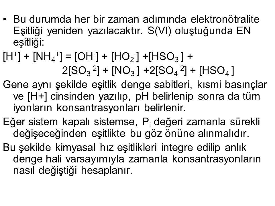 Bu durumda her bir zaman adımında elektronötralite Eşitliği yeniden yazılacaktır. S(VI) oluştuğunda EN eşitliği: [H + ] + [NH 4 + ] = [OH - ] + [HO 2