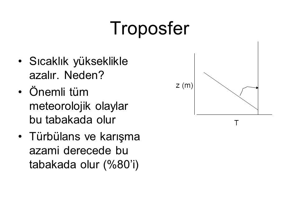 Troposfer Sıcaklık yükseklikle azalır.Neden.
