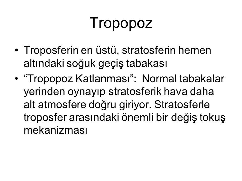 Tropopoz Troposferin en üstü, stratosferin hemen altındaki soğuk geçiş tabakası Tropopoz Katlanması : Normal tabakalar yerinden oynayıp stratosferik hava daha alt atmosfere doğru giriyor.
