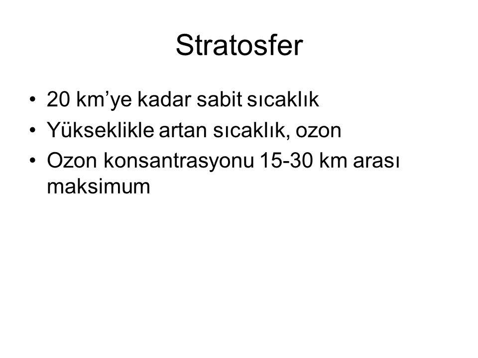 Stratosfer 20 km'ye kadar sabit sıcaklık Yükseklikle artan sıcaklık, ozon Ozon konsantrasyonu 15-30 km arası maksimum