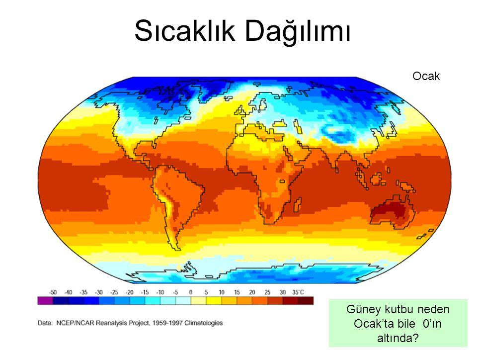 Sıcaklık Dağılımı Ocak Güney kutbu neden Ocak'ta bile 0'ın altında?