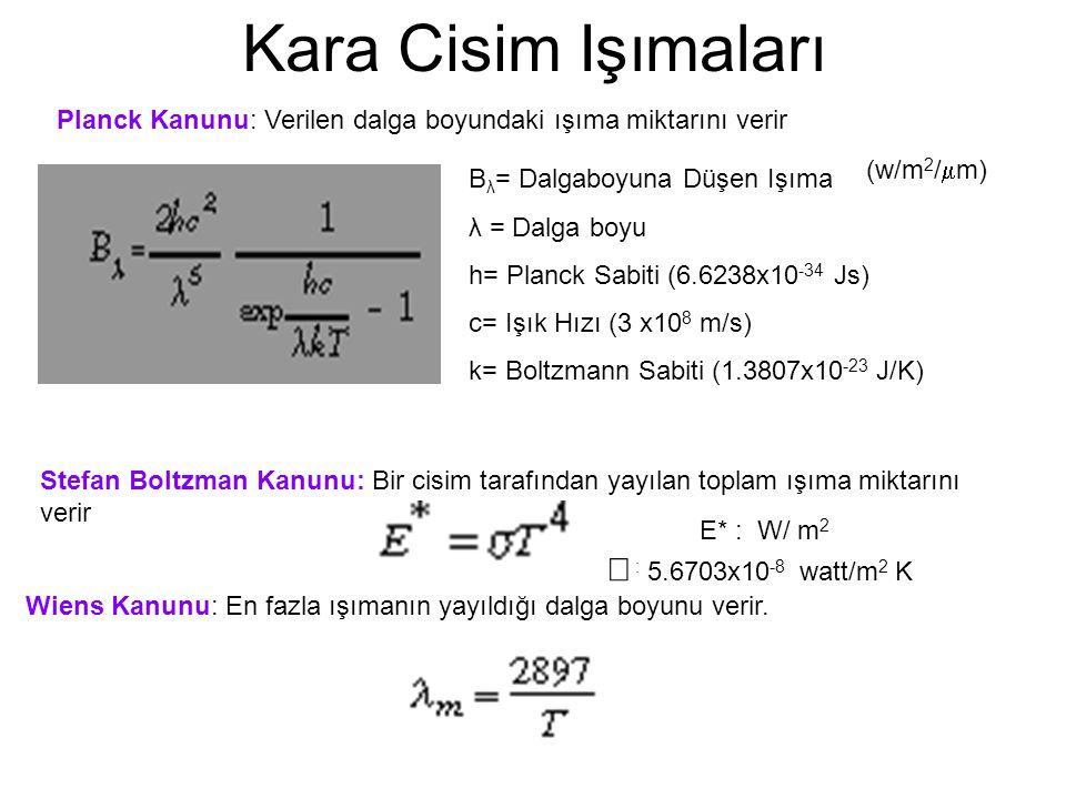 Kara Cisim Işımaları (w/m 2 /  m) B λ = Dalgaboyuna Düşen Işıma λ = Dalga boyu h= Planck Sabiti (6.6238x10 -34 Js) c= Işık Hızı (3 x10 8 m/s) k= Boltzmann Sabiti (1.3807x10 -23 J/K) Planck Kanunu: Verilen dalga boyundaki ışıma miktarını verir Stefan Boltzman Kanunu: Bir cisim tarafından yayılan toplam ışıma miktarını verir Wiens Kanunu: En fazla ışımanın yayıldığı dalga boyunu verir.