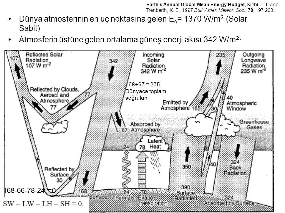 Dünya atmosferinin en uç noktasına gelen E o = 1370 W/m 2 (Solar Sabit) Atmosferin üstüne gelen ortalama güneş enerji akısı 342 W/m 2.