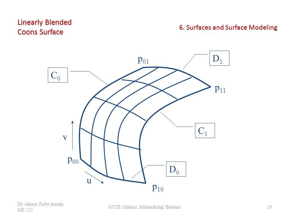 Linearly Blended Coons Surface p 00 p 11 p 01 p 10 v u D1D1 D0D0 C1C1 C0C0 Dr.