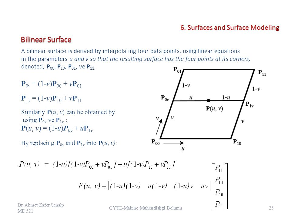 A bilinear surface is derived by interpolating four data points, using linear equations in the parameters u and v so that the resulting surface has th