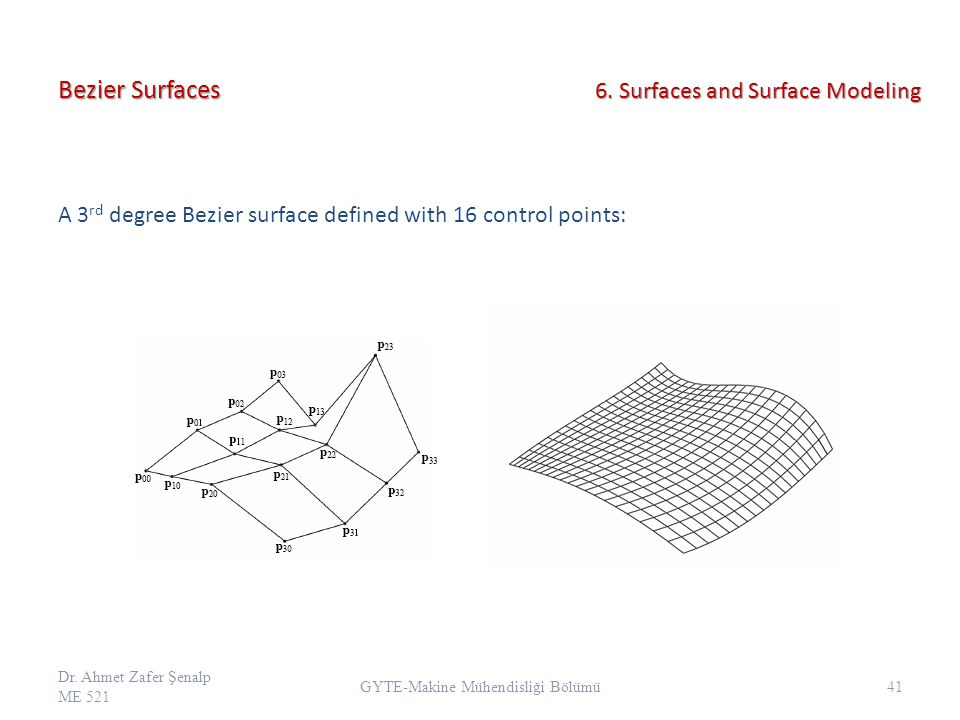Bezier Surfaces A 3 rd degree Bezier surface defined with 16 control points: Dr. Ahmet Zafer Şenalp ME 521 41 GYTE-Makine Mühendisliği Bölümü 6. Surfa